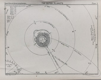Antique Astronomy Print -  The Orbits of the Outer Planets, Solar System, Astronomical Print c. 1900