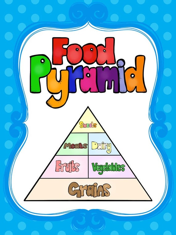 picture regarding Food Pyramid Printable identified as 8 Printable Food stuff Pyramid/My Plate Posters. Entire Webpage Clroom Wall Charts. 8.5 x 11 inches