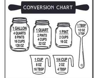 "Magnolia Design Co-Kitchen Conversion-Reusable Adhesive Silkscreen Stencil 12"" x 18""-Chalk Art DIY"