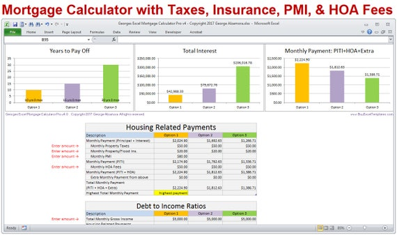 Home loan and mortgage calculator (with gross monthly income.