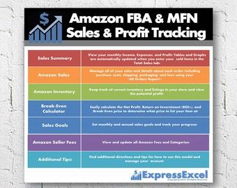 amazon fba seller sales profit break even calculator etsy