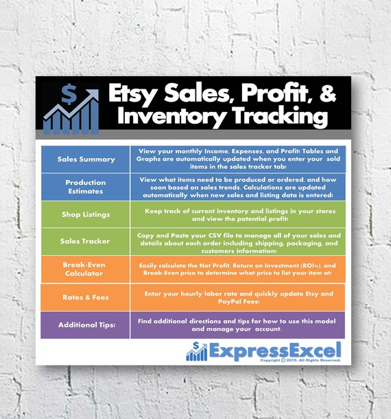 etsy sales profit inventory tracking break even calculator etsy