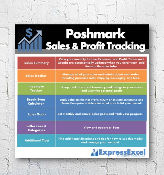 poshmark sales profit tracking break even calculator etsy