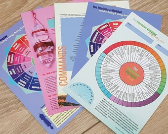 Set of 4 Pendulum Dowsing Charts and Confidence Commands