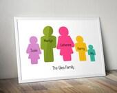 Custom family print, Our ...