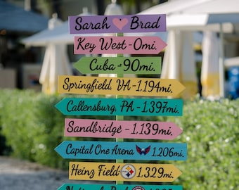Destination Wedding sign wood. Tropical decor Directional sign. Florida Wedding Gift