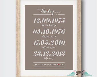 Family Birth Dates Wall Art Print Home Decor