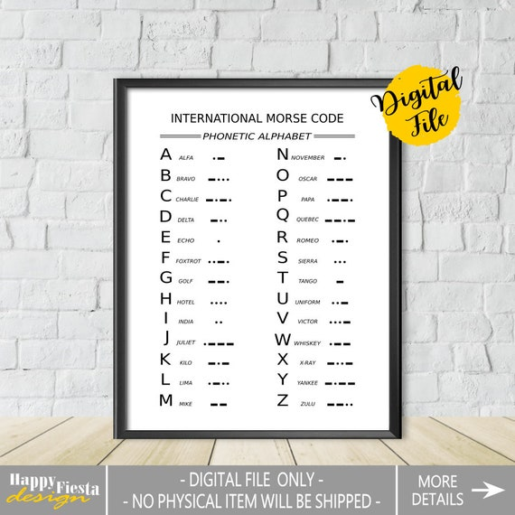 graphic relating to Morse Code Printable called World-wide Morse Code Alphabet Poster-Phonetic Alphabet