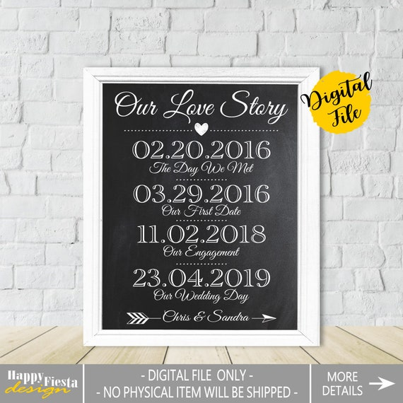 Printable Our Love Story Sign Printable Wedding Chalkboard Wedding