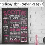 Custom first birthday stats - My 1st Birthday Chalkboard Sign - birthday girl - one year old - photo prop -  party decor - digital design