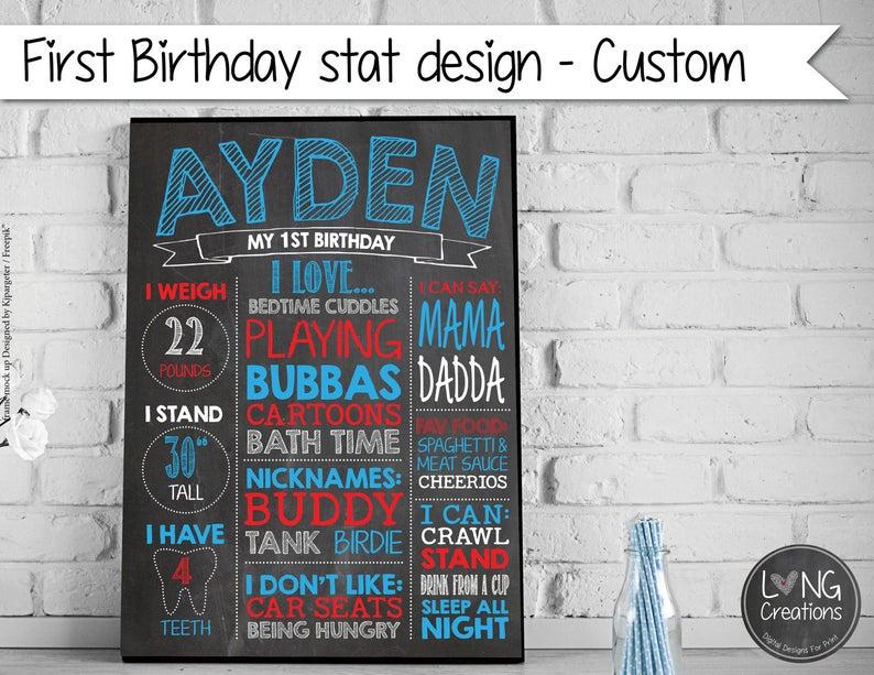 Custom first birthday stats  My 1st Birthday Chalkboard Sign image 0