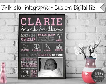 custom infographic - personalized baby birth details - baby BIRTH STAT - birth announcement print - personalized newborn gift - new baby