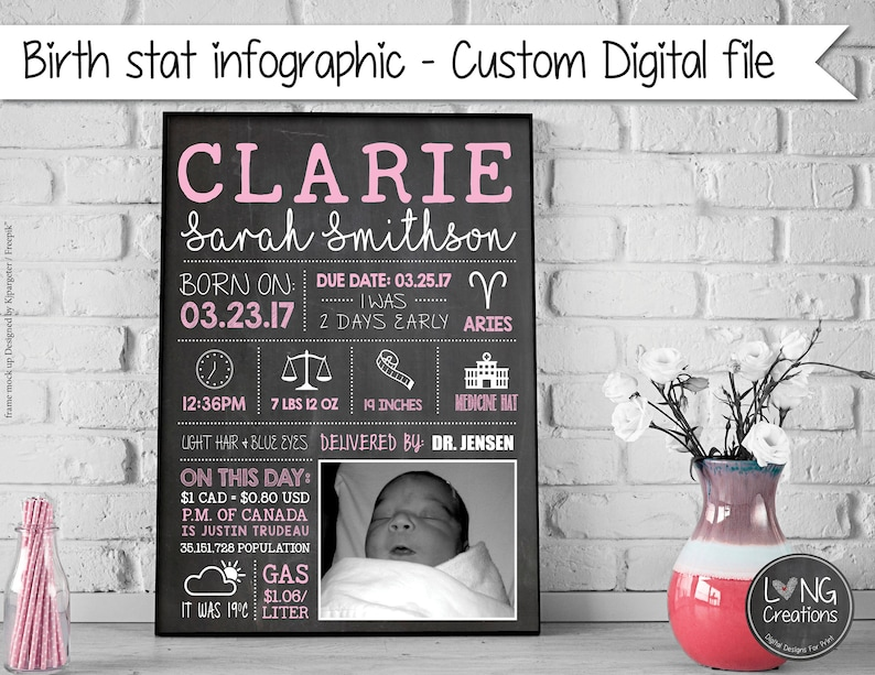custom infographic  personalized baby birth details  baby image 0