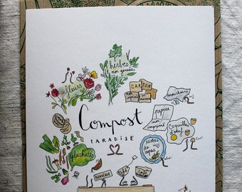 """Large A5 map / """"Compost Paradise"""" poster - ink and watercolour illustration"""