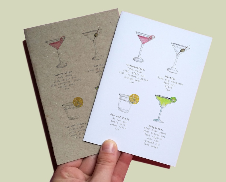 Cocktail Recipe Birthday Card Male Or Female 18th 21st Bday