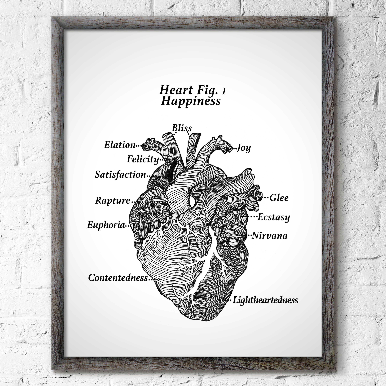 Heart Wall Art Wall Decor - Heart Anatomy - Happiness Wall Art Wall ...