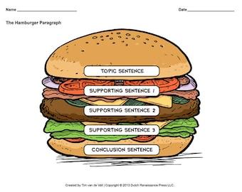 Hamburger Paragraph Graphic Organizer PDF