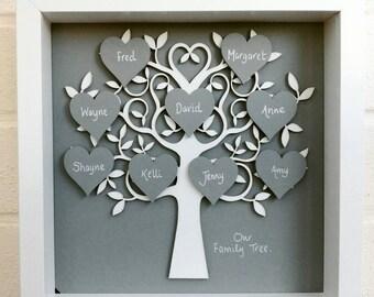 family tree gift etsy . & personalized family tree gift - Solan.ayodhya.co