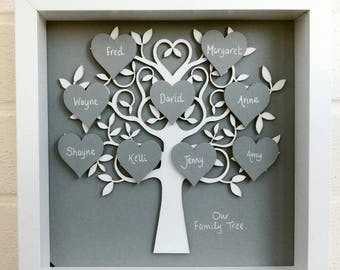 Family Tree frame, Family tree gift, family tree picture, framed wall art, personalised gifts, gift for her
