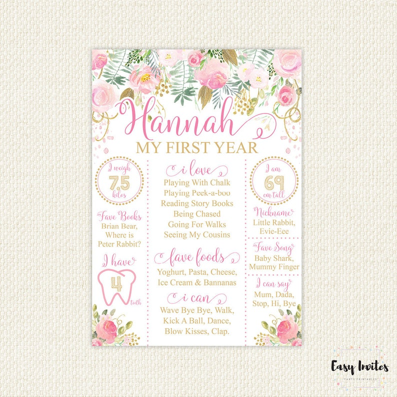 My First Birthday Orders Are Welcome. Girls Floral Milestone Board Beautiful Seller Away