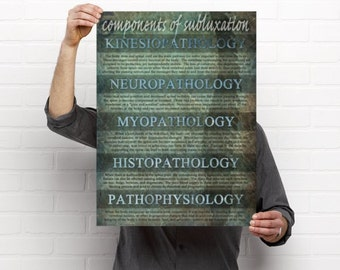 Components of Subluxation Chiropractic Artwork