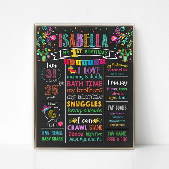 DIgital file Fiesta Birthday Board Fiesta Sign Fiesta First Birthday Fiesta Chalkboard Fiesta Birthday Chalkboard Mexican Theme