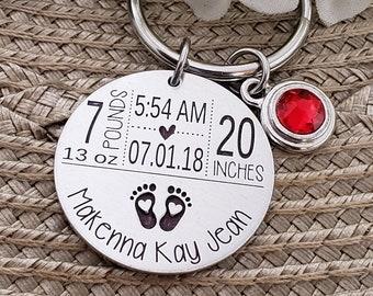 Baby Wearing Mom Wife present key Fob Baby Wearing Key Chain Crunchy Mom New Mom Gift Key Charm Zipper Charm