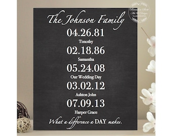 What a Difference a Day Makes Sign, Important Dates, Personalized Family Name Sign,  Anniversary Gift, House Warming Gift