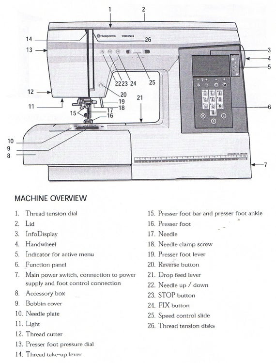Husqvarna Viking Emerald 40 40 Sewing Machine Users Guide Etsy Inspiration Viking Emerald 183 Sewing Machine For Sale