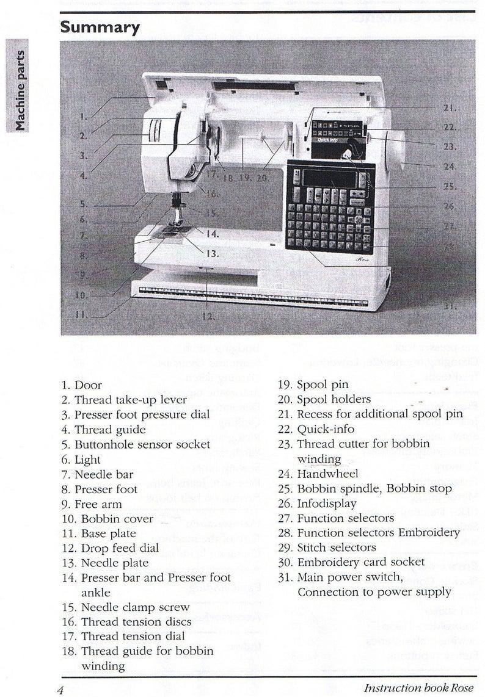 husqvarna sewing machine manual free