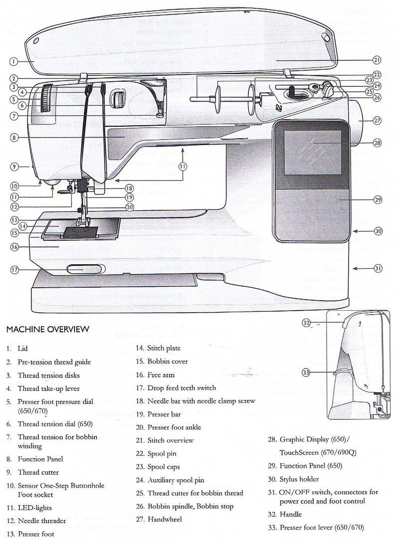 M6 GWR tridimensionale ® Ala Nuts-A2 ACCIAIO INOX-Color DADO A FARFALLA