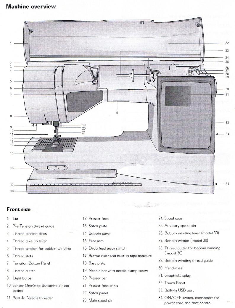 Husqvarna Viking Designer Topaz 20 30 Sewing Embroidery Machine ...