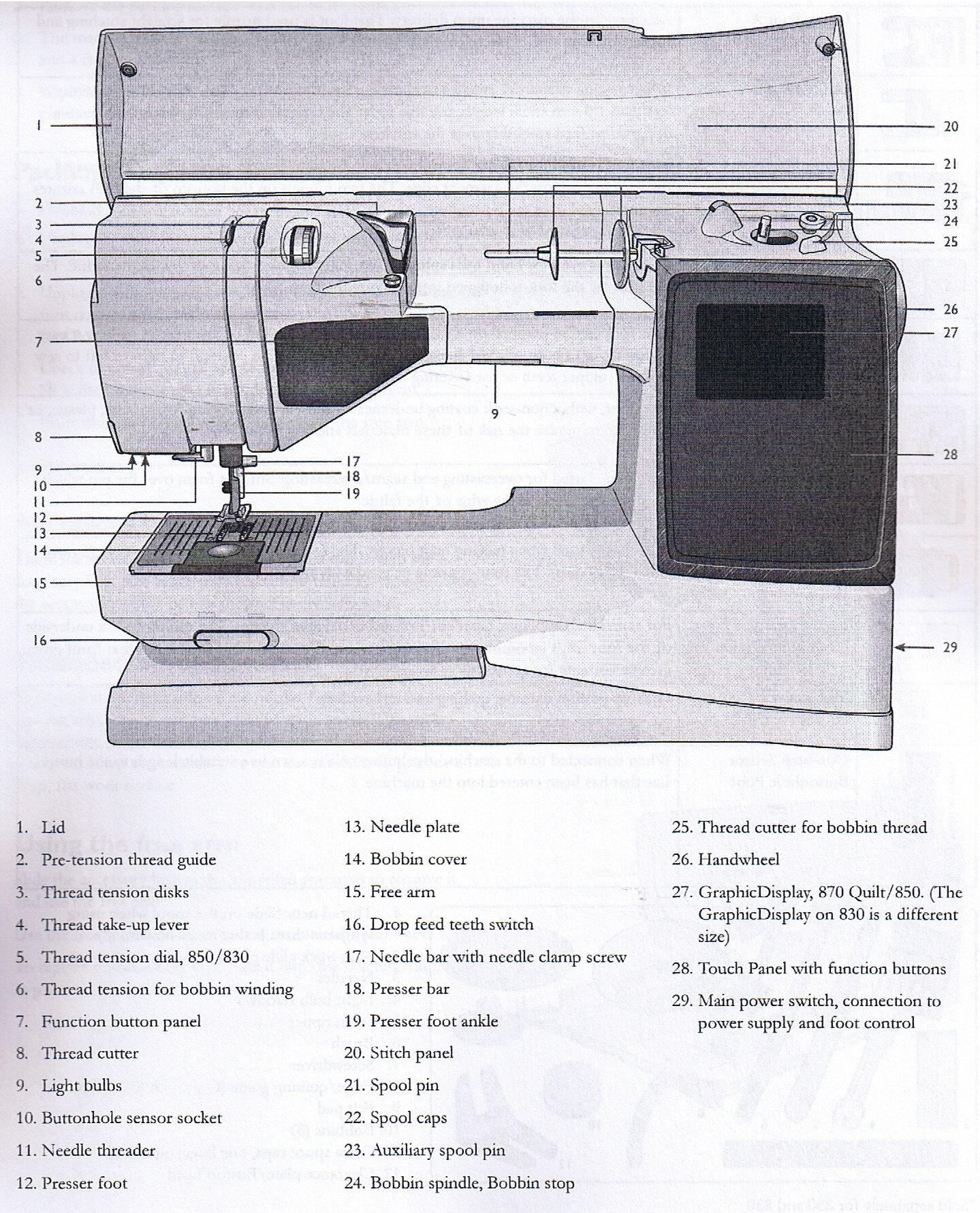 Husqvarna Viking Sapphire 830 850 870 Quilt Sewing Machine