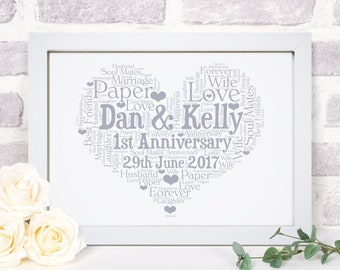 ffef7ecbd5 Personalised Anniversary Print/ Word Art Wedding Anniversary Card/ 1st 5th  10th 20th 25th 30th 40th 50th/ Gift For Couples/ Mum Dad