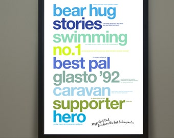 40th Birthday Gift Personalised Print Memories