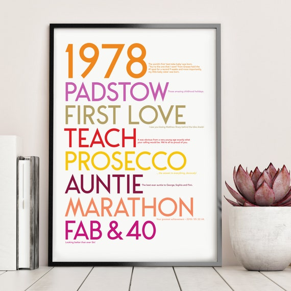 40th Birthday Gift Personalised Print Memories
