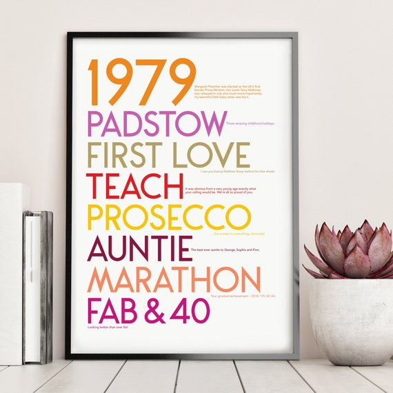40th Birthday Gift Birth Year Print Memories