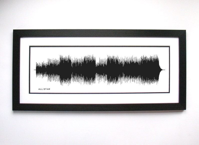 All Star: Song Lyrics Sound Wave Art, Print Poster / Canvas Art for Music  Room, Gift for Music Lovers