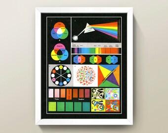 Antique Color Theory Chart Print • 8x10 Wall Art • High Quality Giclée Print! • Spanish / Educational / Diagram