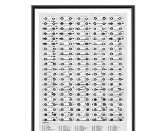 Porsche Production History Poster