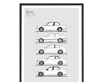 BMW M3 Generations Poster