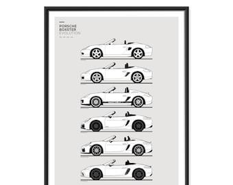 Porsche Boxster Generations Poster