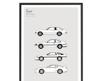 Toyota Supra Generations Poster