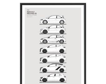 Renault Megane RS Generations Poster