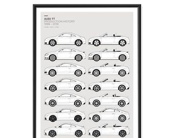 Audi TT Generations Poster