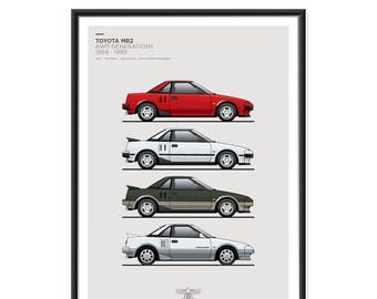 Toyota MR2 AW11 Generations Poster MULTI