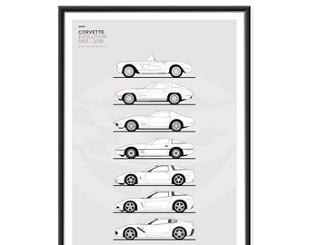 Chevrolet Corvette Generations Poster