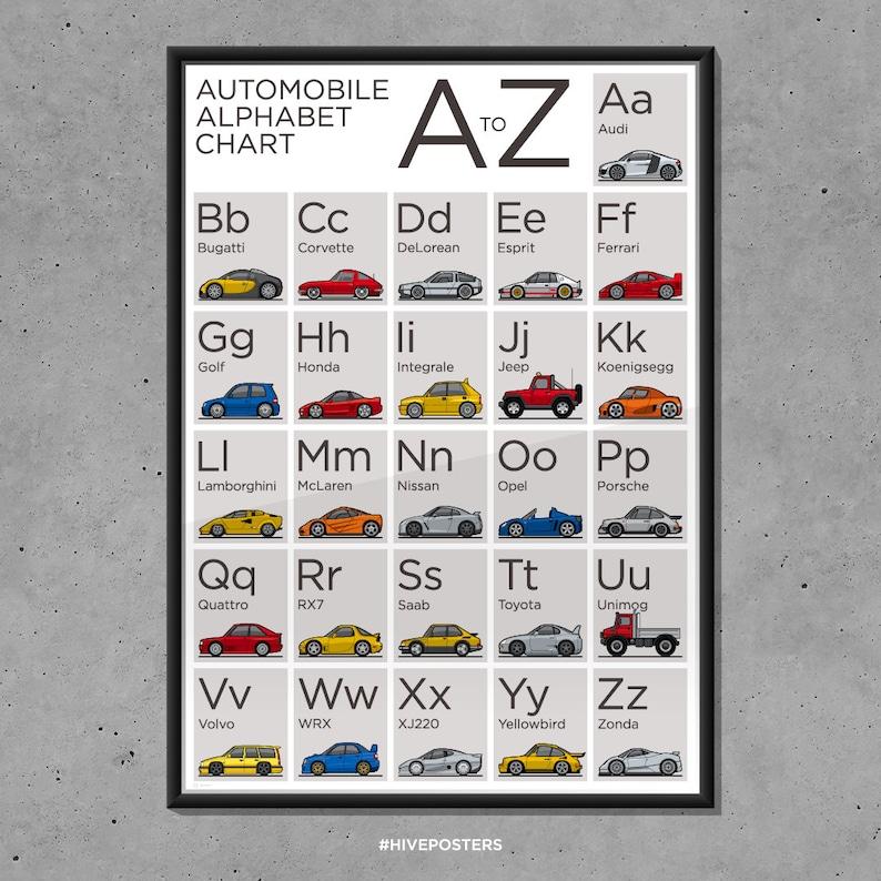 ABC A-Z Car Alphabet Poster