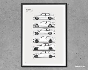 BMW M3 Evolution Poster