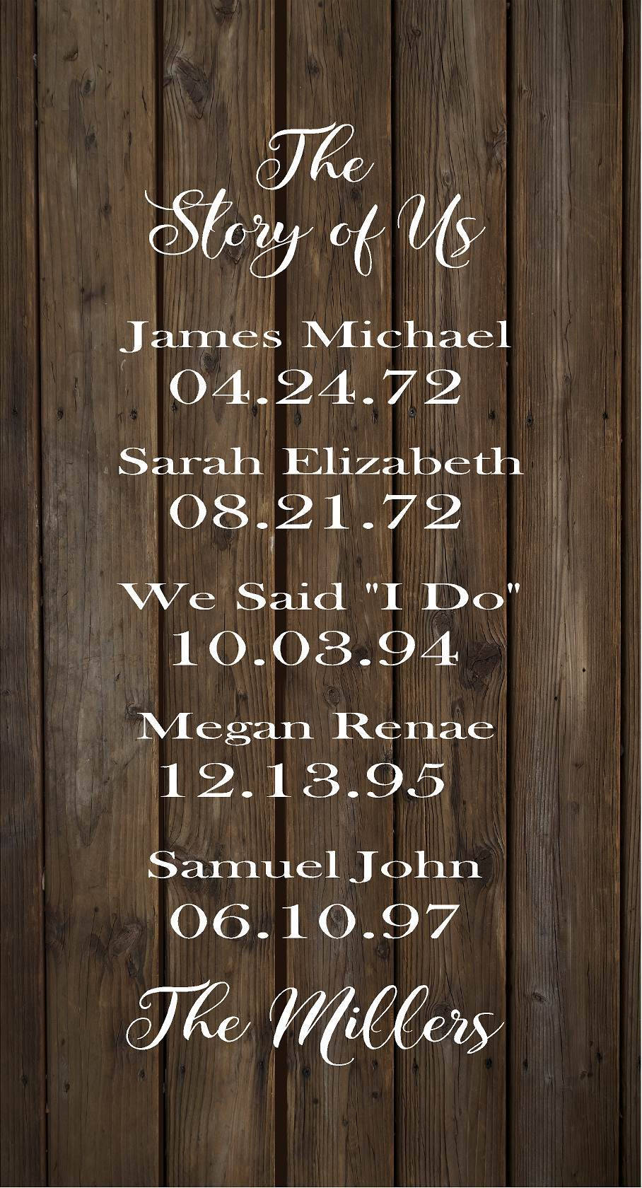 Christmas Gift The Story of Us Important Dates Wood Sign Canvas ...